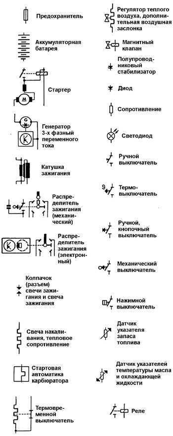 Что как выглядит на электрических схемах